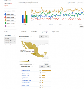 Explore Google Trends